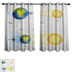 RuppertTextile Educational Bedroom Thermal Blackout Curtains
